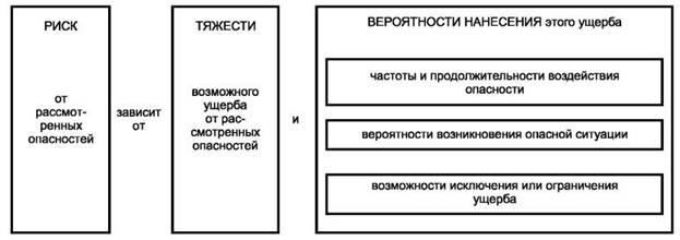 Risks elements 002.jpg